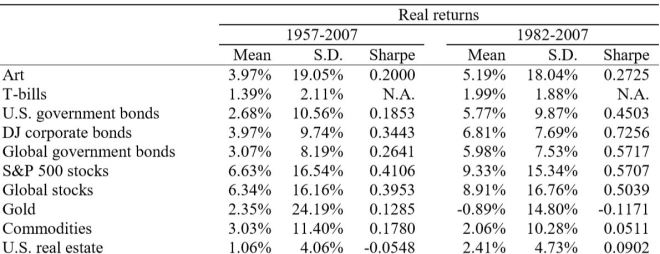 vergelijking returns